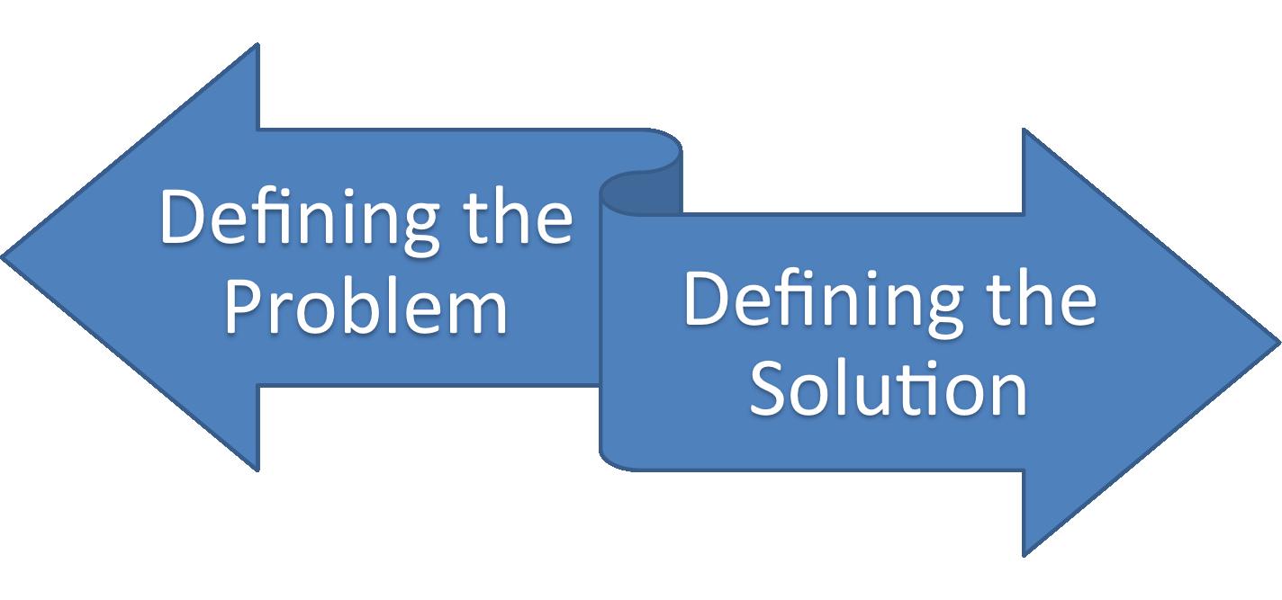 Defining problem